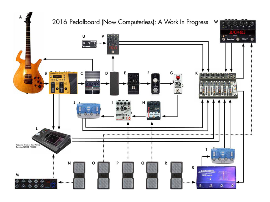 2016 Pedalboard 1030x773 gear ted killian ebow wiring diagram at aneh.co